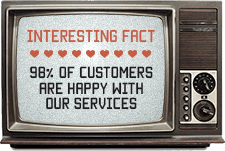 98% of customers are happy with our services